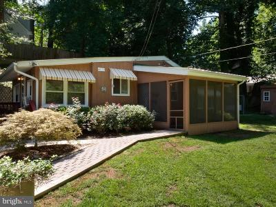 Chesapeake Beach Single Family Home Under Contract: 4113 Chesapeake Avenue