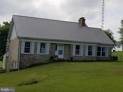 Kearneysville Single Family Home For Sale: 2336 Charles Town Road