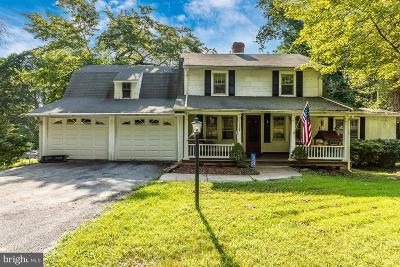 Blue Ridge Summit Single Family Home Active Under Contract: 11754 Furnace Road