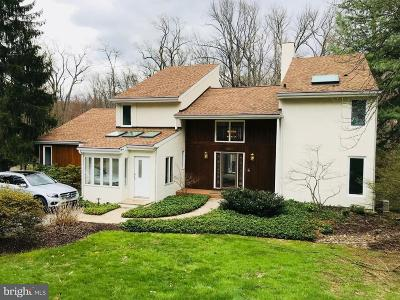 Single Family Home For Sale: 1057 Beaumont Road