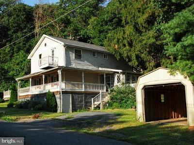 Knoxville Single Family Home For Sale: 3517 Mountain Road