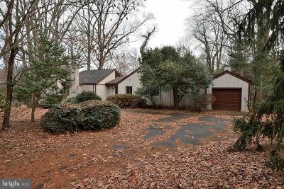 McLean Residential Lots & Land For Sale: 1055 Swinks Mill Road