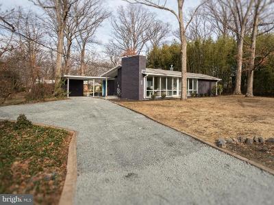 Alexandria Single Family Home For Sale: 1948 Marthas Road