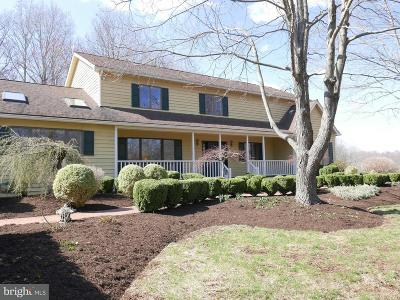 Single Family Home For Sale: 5224 Dixons Mill Road
