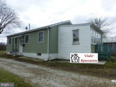 Hanover Single Family Home For Sale: 727 Frederick Street