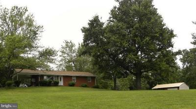 Rappahannock County Single Family Home For Sale: 415 Richmond Road