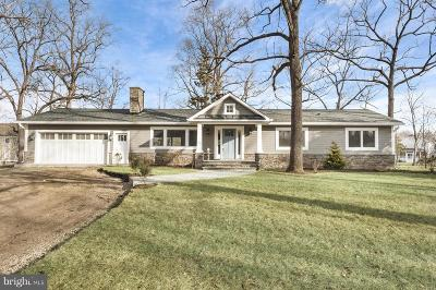 Edgewater, Mayo Single Family Home For Sale: 3594 Loch Haven Drive