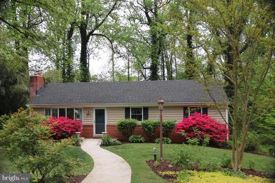 Single Family Home For Sale: 1303 Circle Drive