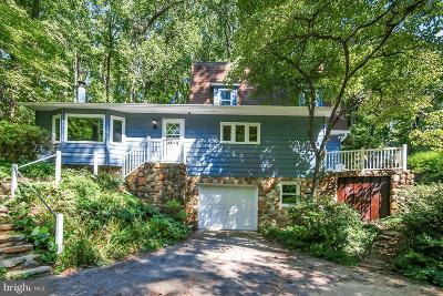 Single Family Home For Sale: 1920 Knox Avenue