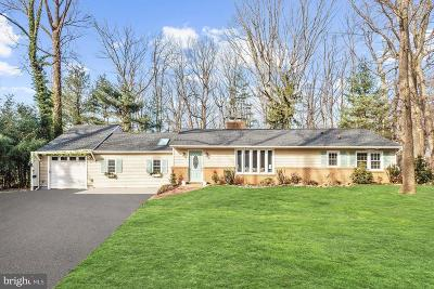 Baltimore County Single Family Home For Sale: 1230 Providence Road