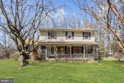 Single Family Home For Sale: 11632 Franklinville Road