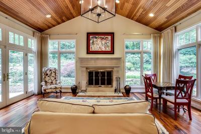 Baltimore County Single Family Home For Sale: 11710 Fallswood Terrace