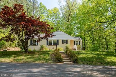 Sparks Single Family Home For Sale: 13921 Thornton Mill Road