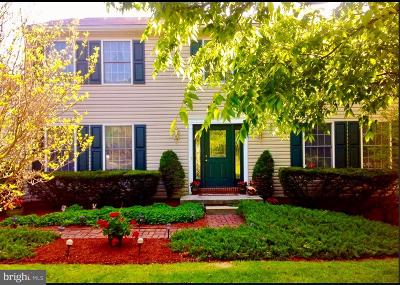 Single Family Home For Sale: 402 Cobbs Choice Lane