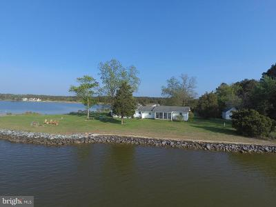 Dorchester County Single Family Home For Sale: 1426 Town Point Road