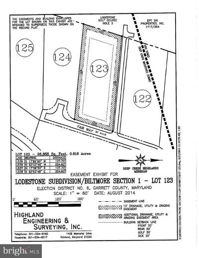 Mc Henry Residential Lots & Land For Sale: Fair Way