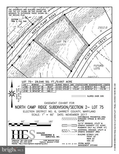 Mc Henry Residential Lots & Land For Sale: Lot 75 High Road