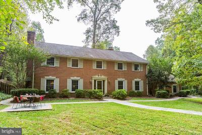 Gaithersburg Single Family Home For Sale: 9600 Brink Road
