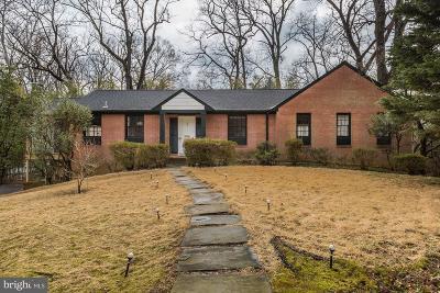 Single Family Home For Sale: 5400 Trent Street