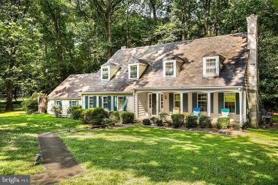 Potomac Single Family Home For Sale: 9919 Meriden Road