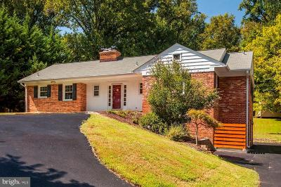 Potomac Single Family Home For Sale: 8618 Falls Road