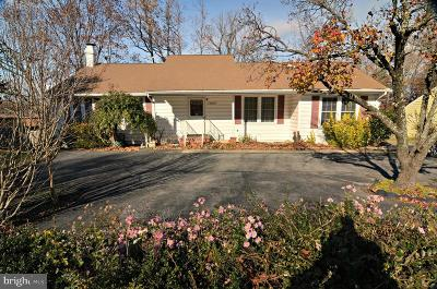 Laurel Single Family Home For Sale: 8604 Contee Road