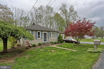 Middletown Single Family Home For Sale: 1507 Roundtop Road