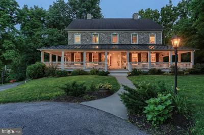 Lancaster Single Family Home For Sale: Millport Road