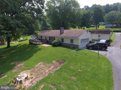 Single Family Home For Sale: 5229 Old Strasburg Road