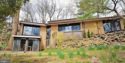 Single Family Home For Sale: 3495 Honeysuckle Road