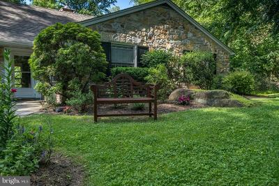 Montgomery County Single Family Home For Sale: 1626 Mount Pleasant Road