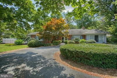 Single Family Home For Sale: 425 Ridgeview Drive