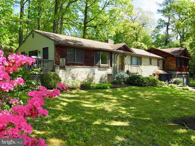 Fairfax Single Family Home For Sale: 9900 Mosby Road