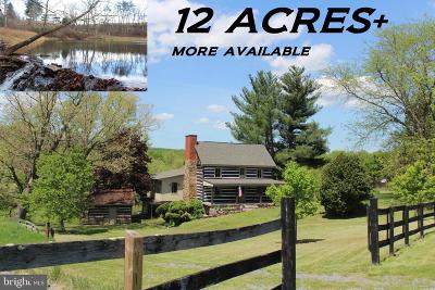 Frederick County Single Family Home For Sale: 1246 Middle Fork Rd