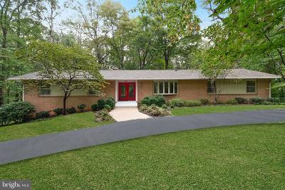 Clifton Single Family Home For Sale: 11710 Wolf Run Lane