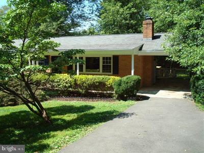 Great Falls Single Family Home For Sale: 920 Walker Road