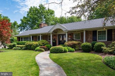 Alexandria Single Family Home For Sale: 7215 Burtonwood Drive