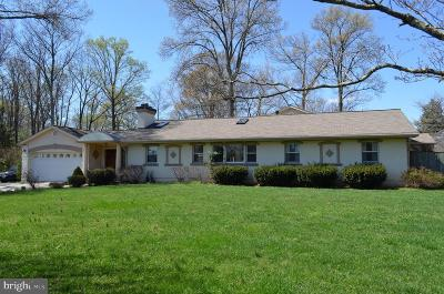 Great Falls Single Family Home For Sale: 1048 Utterback Store Road