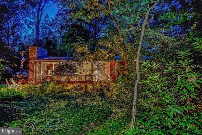 Alexandria Single Family Home For Sale: 1812 Drury Lane
