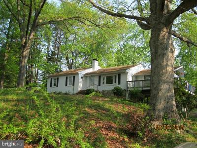 McLean Residential Lots & Land For Sale: 8514 Lewinsville Road