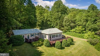 Madison County Single Family Home For Sale: 3048 Etlan Road