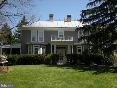 Single Family Home For Sale: 170 Kibler Drive