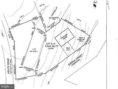 Manassas Residential Lots & Land For Sale: 11955 Mente Road