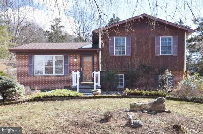 Single Family Home Under Contract: 864 Virginia Circle