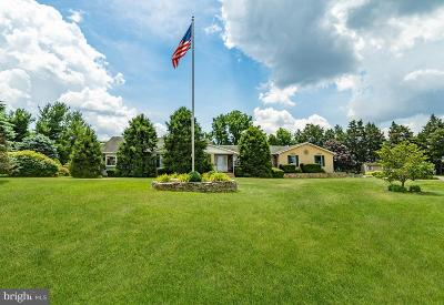 Front Royal Single Family Home Active Under Contract: 428 Ashby Station Road