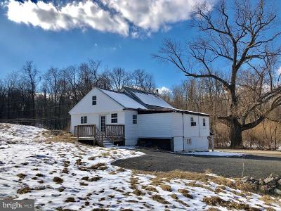 Bunker Hill Single Family Home Under Contract: 3617 Goldmiller Road