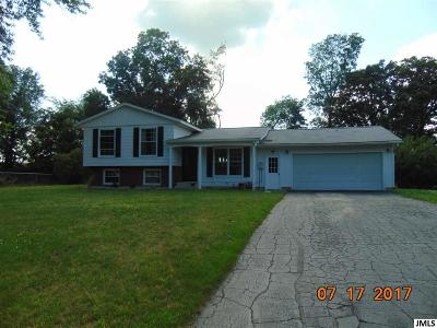 Single Family Home For Sale: 564 Maitland Dr