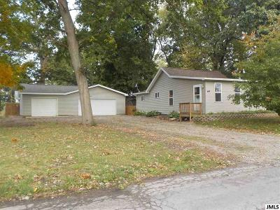 Jackson Single Family Home Contingent - Financing: 406 Fern