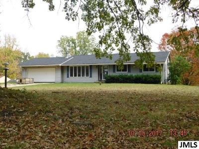 Jackson Single Family Home Contingent Bank Approval: 431 Dalton Rd