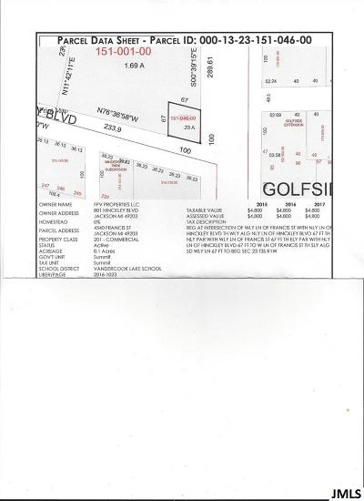 Jackson MI Commercial Lots & Land For Sale: $250,000
